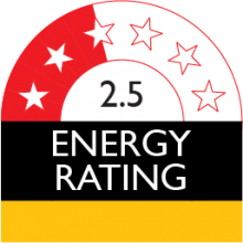 energy rating 2.5 stars 538 kilowatt hour